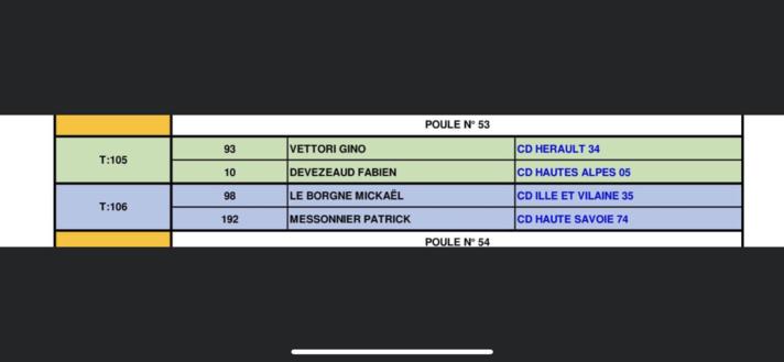 Tirage Championnat de France Triplettes Seniors