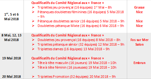 Calendriers des qualificatifs 2018