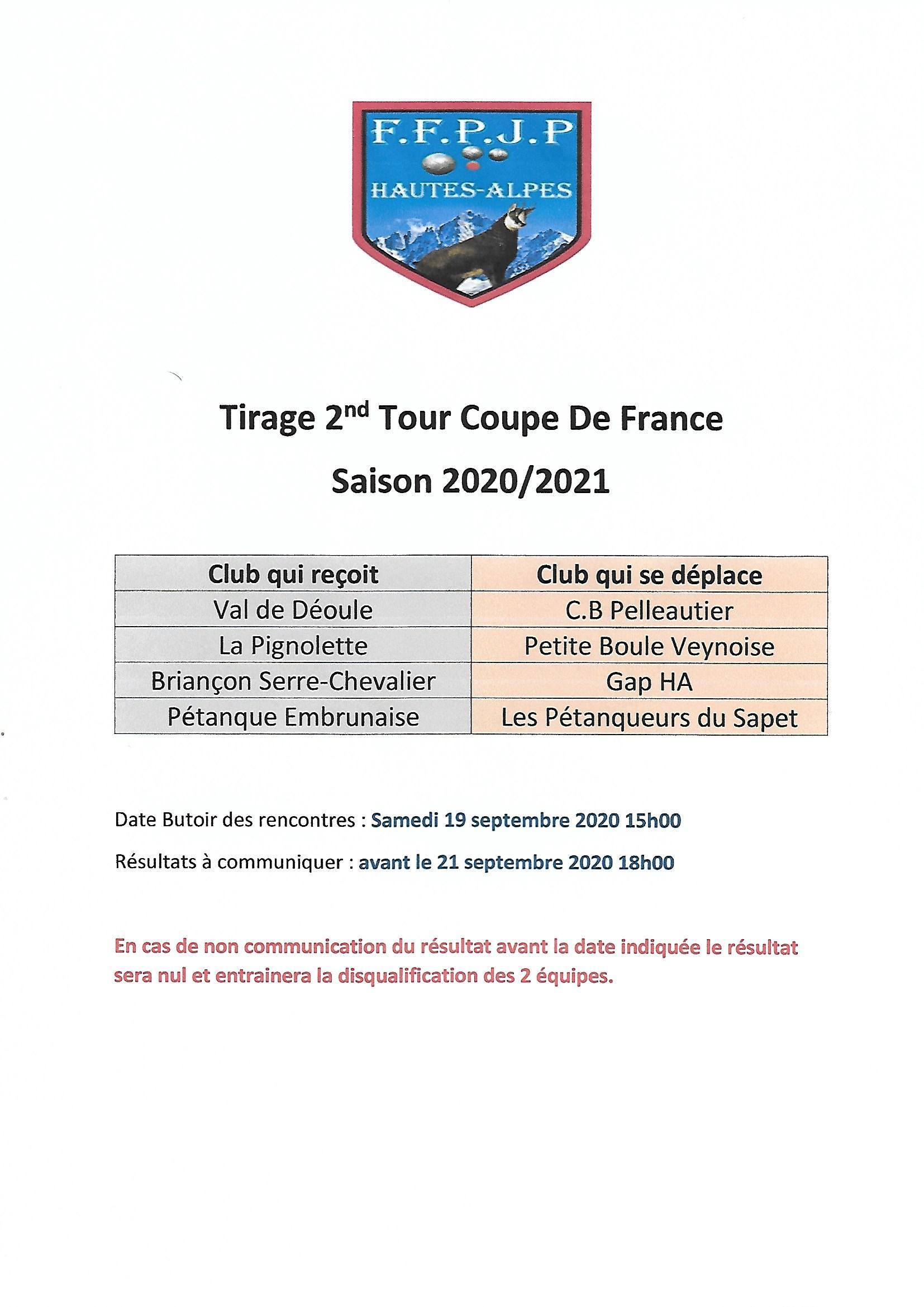 Tirage second Tour Coupe de France 2020/2021