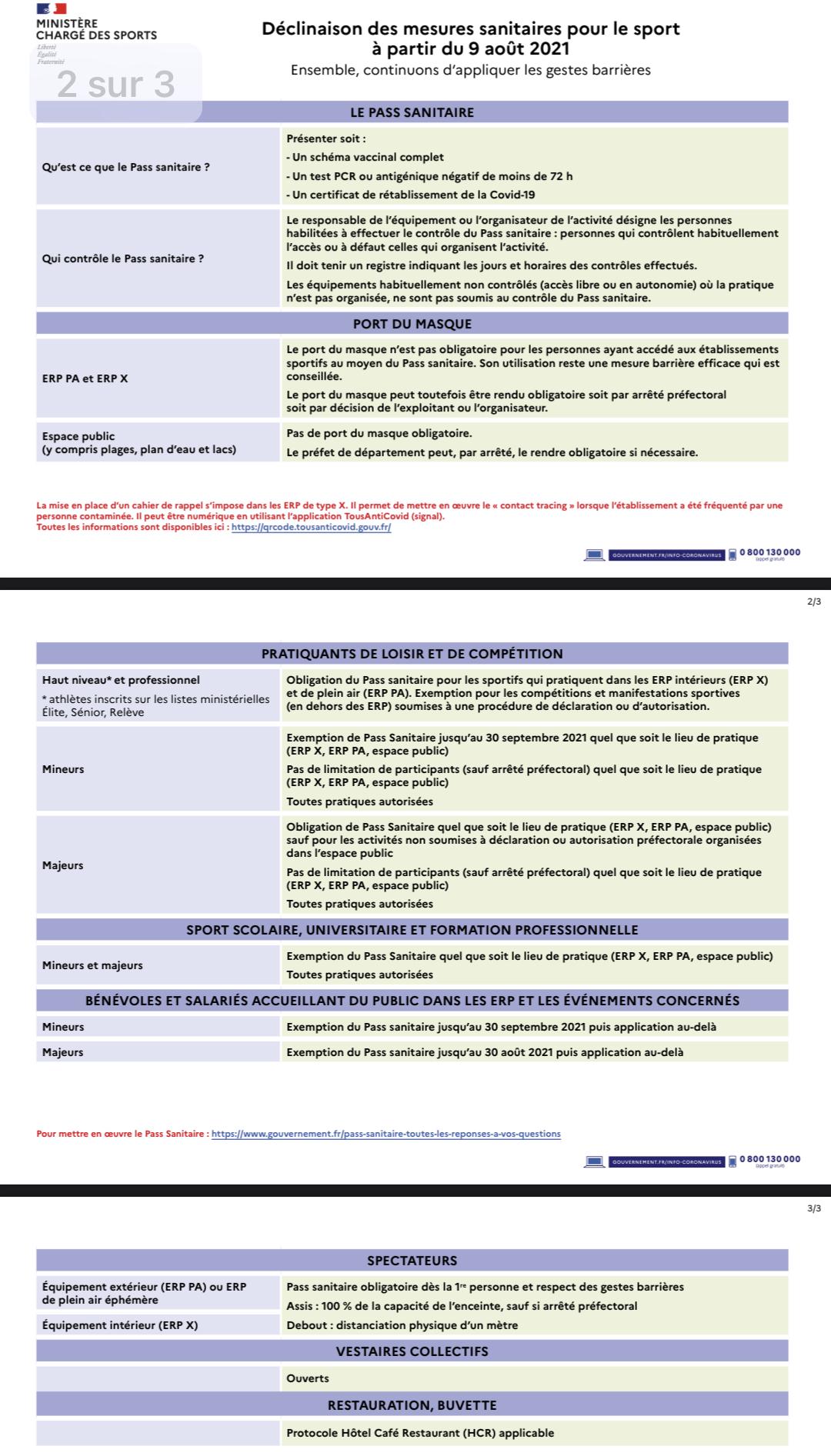Critérium de LARAGNE du 20 au 26 septembre 2021